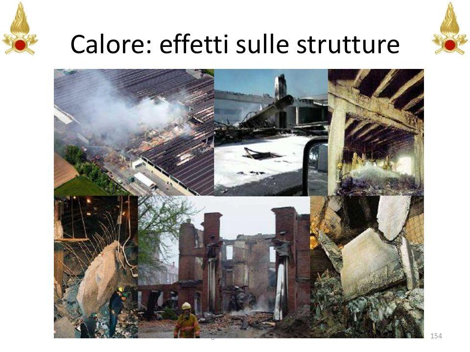 Calore: effetti sulle strutture