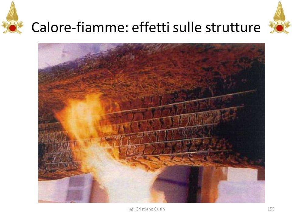 Calore-fiamme: effetti sulle strutture
