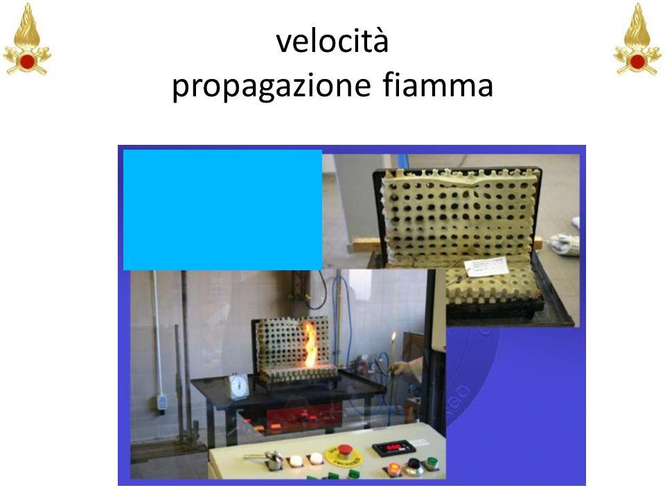 velocità propagazione fiamma