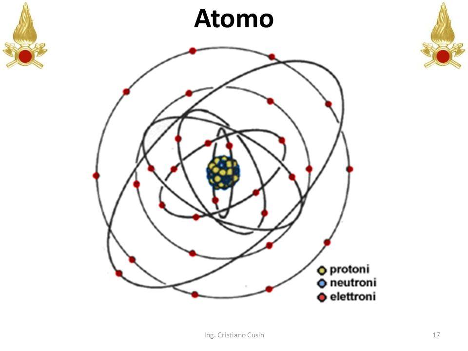 Atomo Ing. Cristiano Cusin