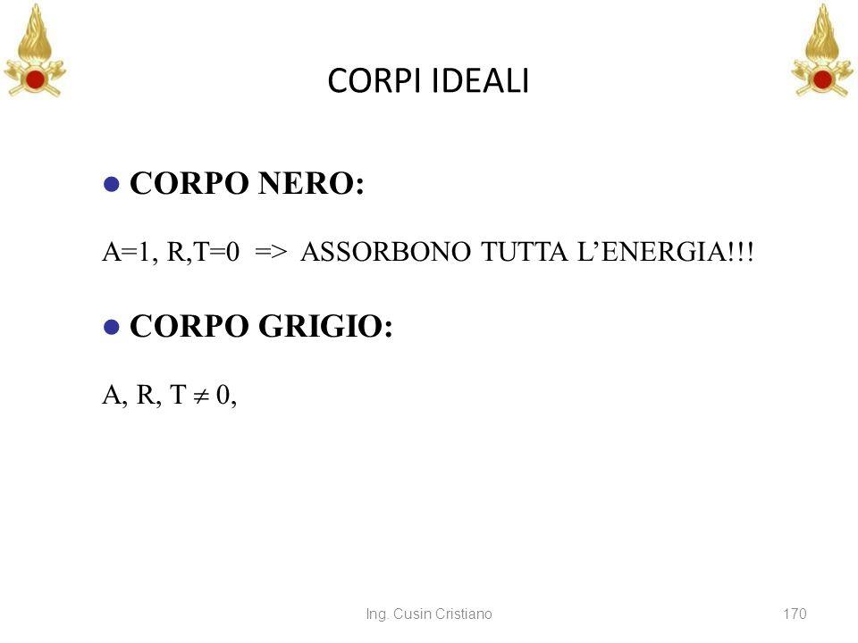 CORPI IDEALI CORPO NERO: CORPO GRIGIO:
