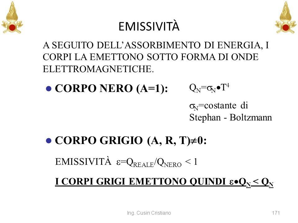 EMISSIVITÀ CORPO NERO (A=1): CORPO GRIGIO (A, R, T)0: