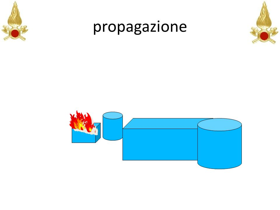 propagazione