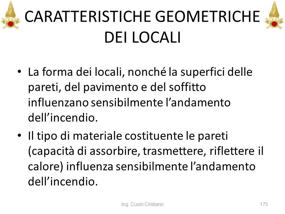 CARATTERISTICHE GEOMETRICHE DEI LOCALI
