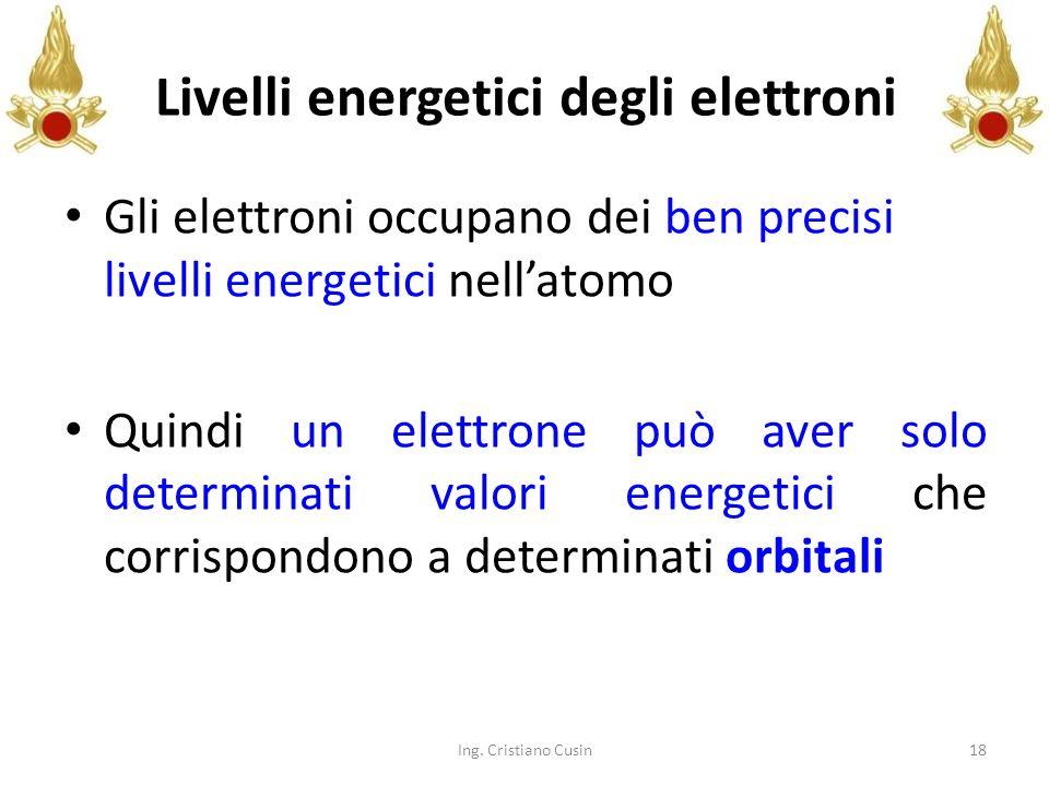 Livelli energetici degli elettroni