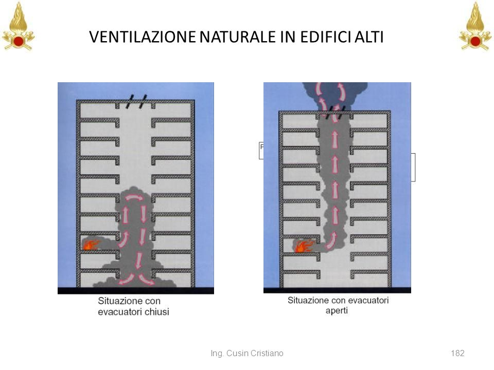VENTILAZIONE NATURALE IN EDIFICI ALTI