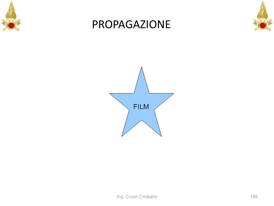 propagazione FILM Ing. Cusin Cristiano