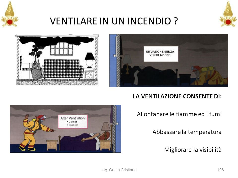 VENTILARE IN UN INCENDIO