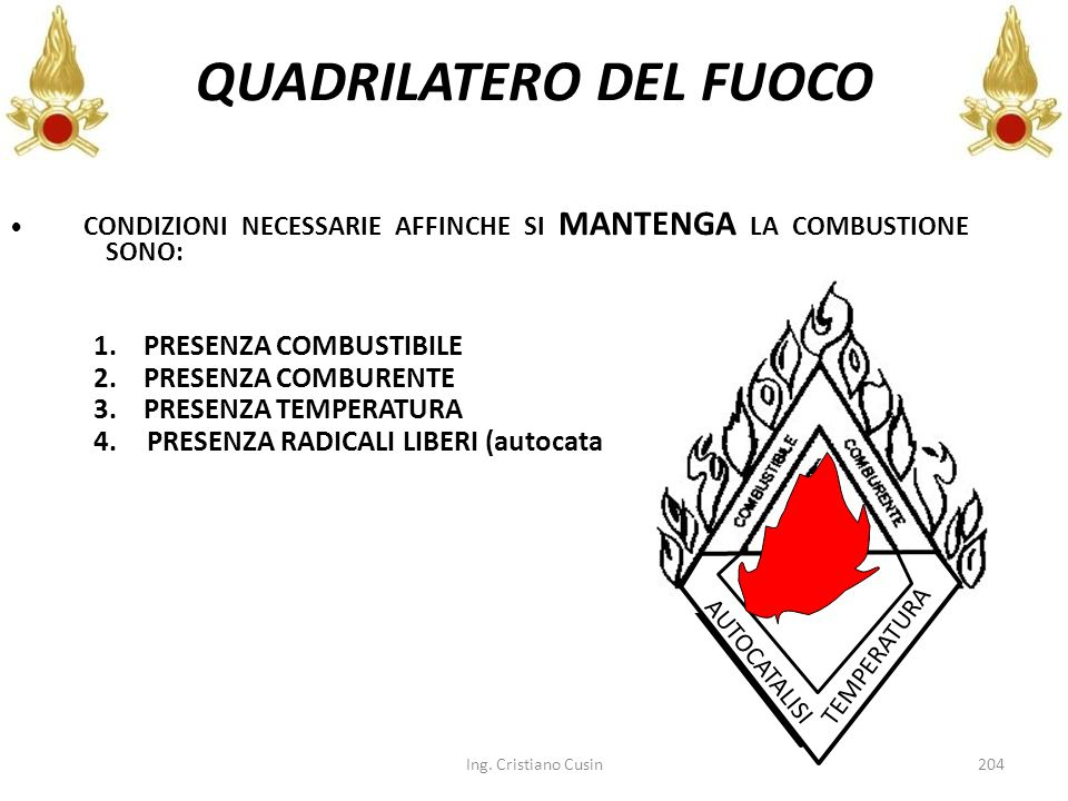 QUADRILATERO DEL FUOCO