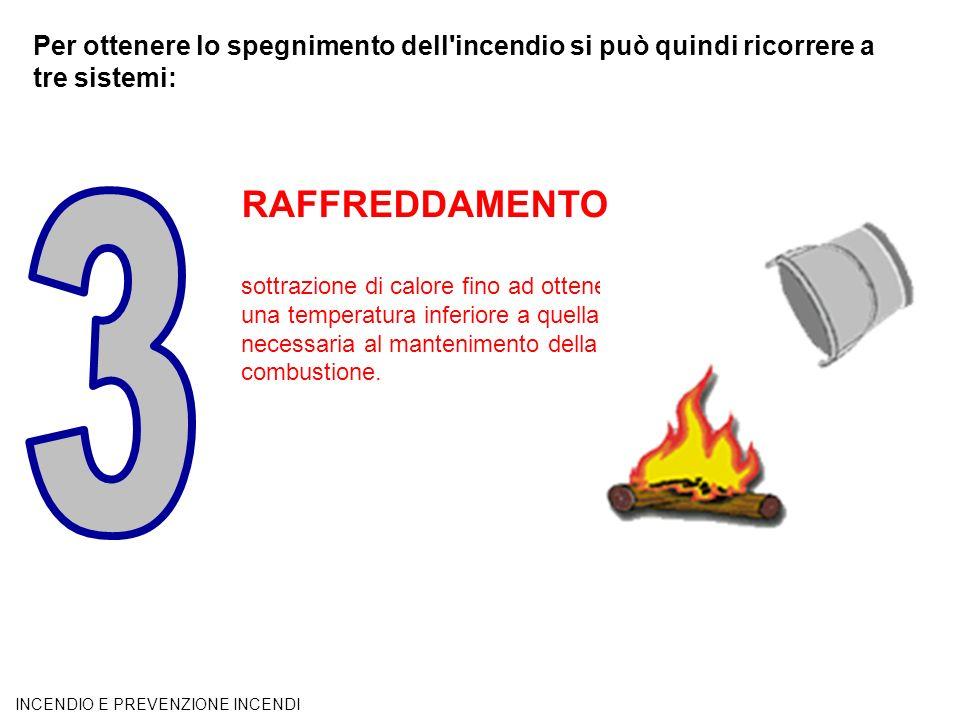 Per ottenere lo spegnimento dell incendio si può quindi ricorrere a tre sistemi: