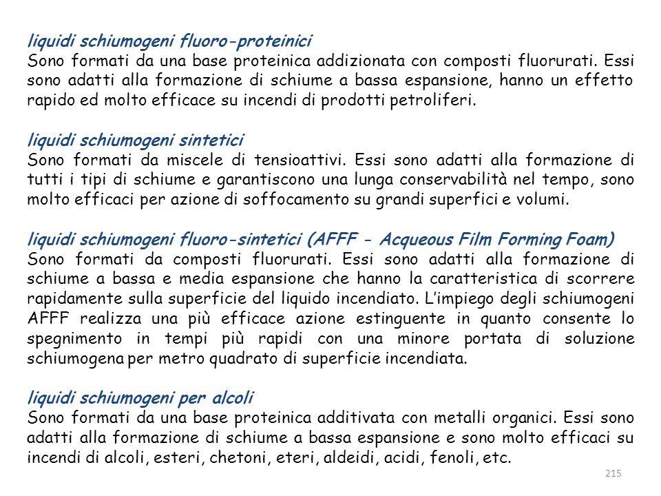liquidi schiumogeni fluoro-proteinici