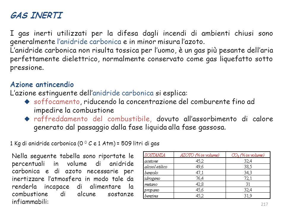 GAS INERTI I gas inerti utilizzati per la difesa dagli incendi di ambienti chiusi sono generalmente l'anidride carbonica e in minor misura l'azoto.