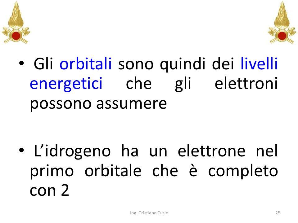 L'idrogeno ha un elettrone nel primo orbitale che è completo con 2