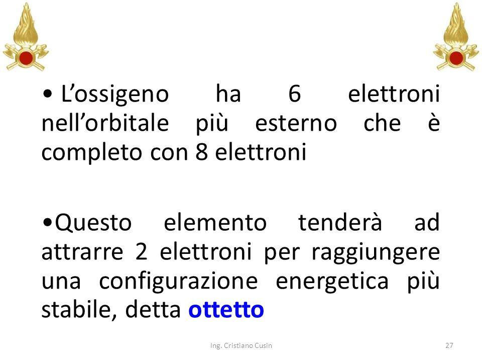 L'ossigeno ha 6 elettroni nell'orbitale più esterno che è completo con 8 elettroni
