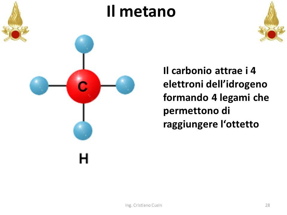 Il metano Il carbonio attrae i 4 elettroni dell'idrogeno formando 4 legami che permettono di raggiungere l'ottetto.