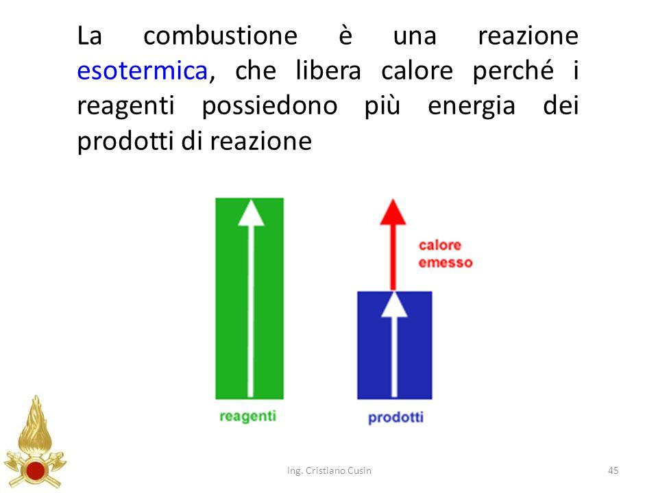 La combustione è una reazione esotermica, che libera calore perché i reagenti possiedono più energia dei prodotti di reazione