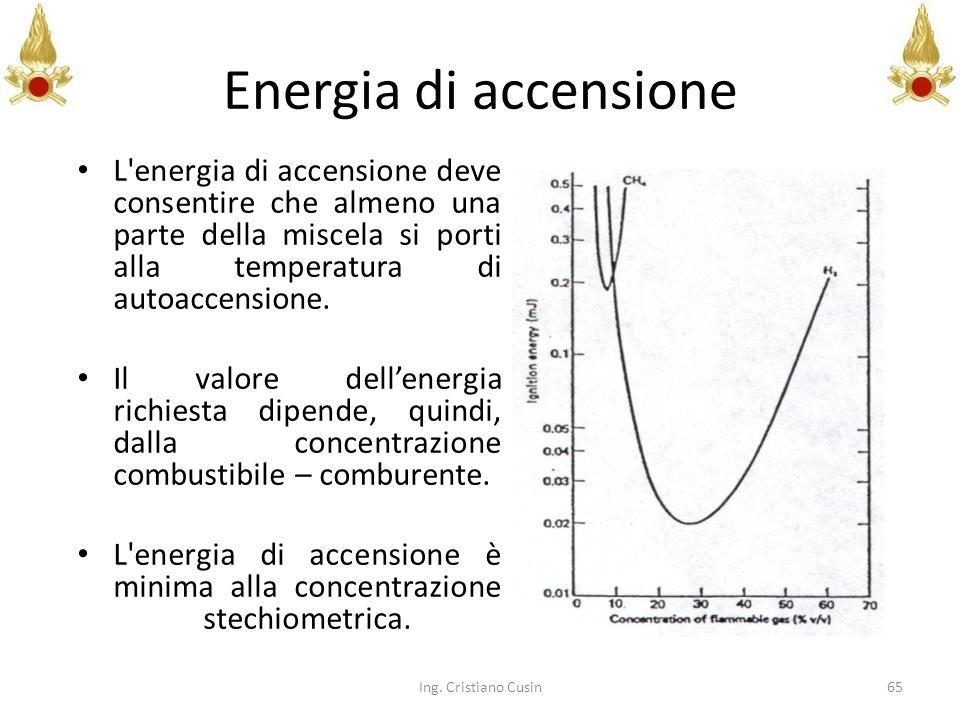 Energia di accensione L energia di accensione deve consentire che almeno una parte della miscela si porti alla temperatura di autoaccensione.