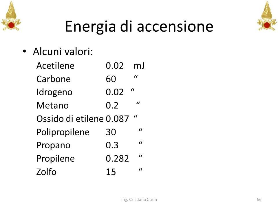 Energia di accensione Alcuni valori: Acetilene 0.02 mJ Carbone 60