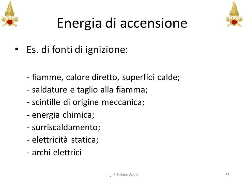 Energia di accensione Es. di fonti di ignizione: