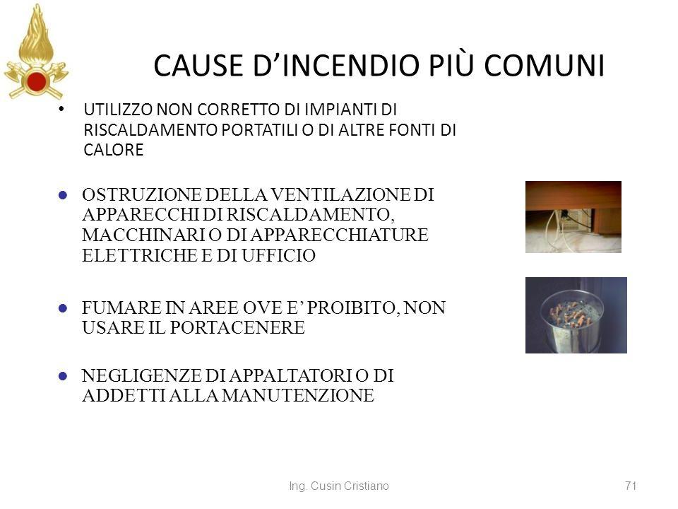CAUSE D'INCENDIO PIÙ COMUNI