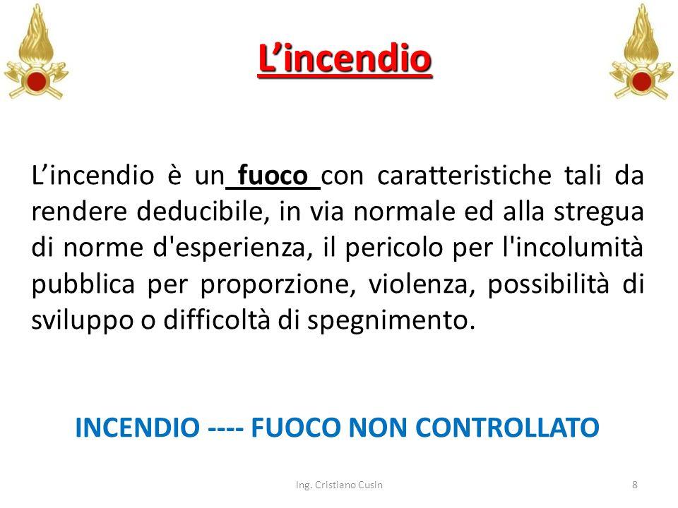 INCENDIO ---- FUOCO NON CONTROLLATO