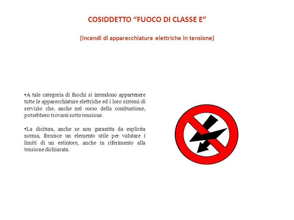 COSIDDETTO FUOCO DI CLASSE E (incendi di apparecchiature elettriche in tensione)