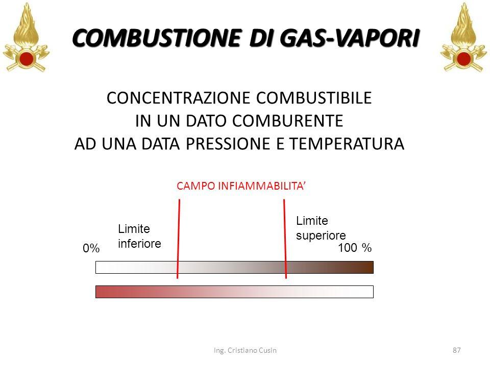 COMBUSTIONE DI GAS-VAPORI