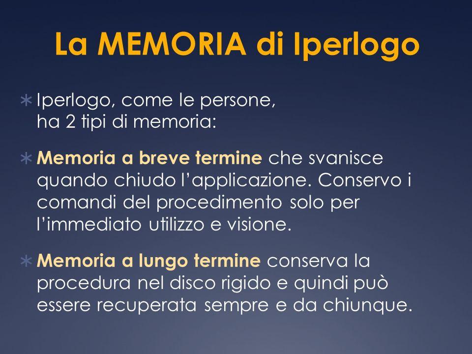 La MEMORIA di Iperlogo Iperlogo, come le persone, ha 2 tipi di memoria: