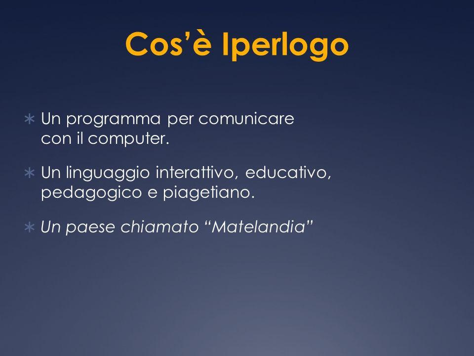 Cos'è Iperlogo Un programma per comunicare con il computer.