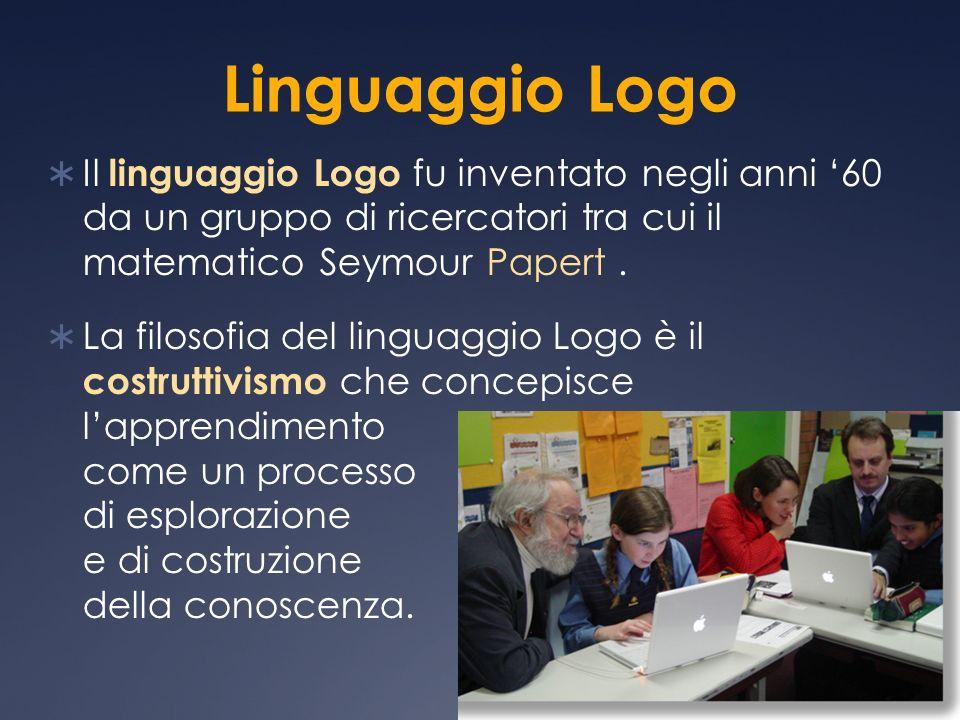 Linguaggio Logo Il linguaggio Logo fu inventato negli anni '60 da un gruppo di ricercatori tra cui il matematico Seymour Papert .