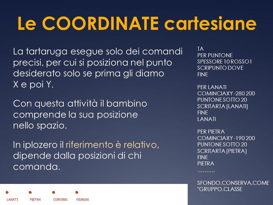 Le COORDINATE cartesiane