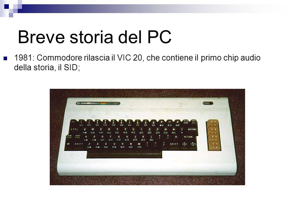 Breve storia del PC 1981: Commodore rilascia il VIC 20, che contiene il primo chip audio della storia, il SID;