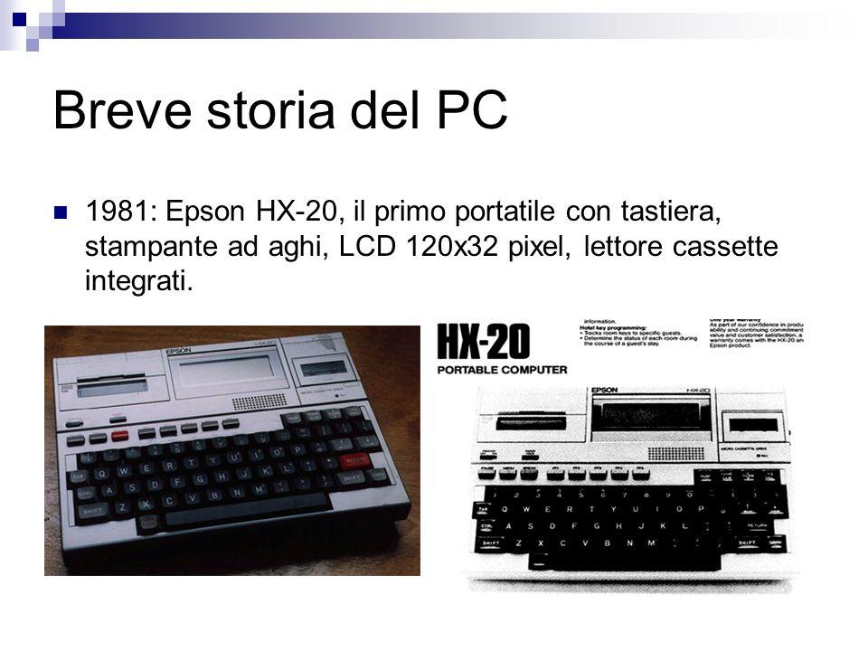Breve storia del PC 1981: Epson HX-20, il primo portatile con tastiera, stampante ad aghi, LCD 120x32 pixel, lettore cassette integrati.