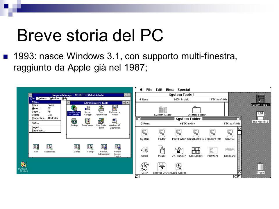 Breve storia del PC 1993: nasce Windows 3.1, con supporto multi-finestra, raggiunto da Apple già nel 1987;