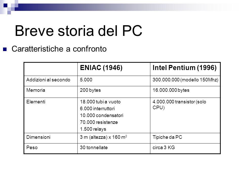 Breve storia del PC Caratteristiche a confronto ENIAC (1946)
