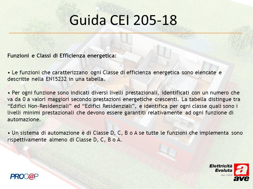 Guida CEI 205-18 Funzioni e Classi di Efficienza energetica: