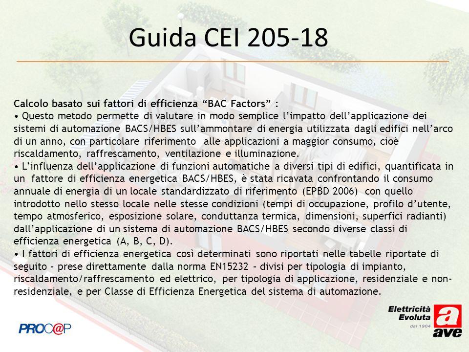 Guida CEI 205-18 Calcolo basato sui fattori di efficienza BAC Factors :