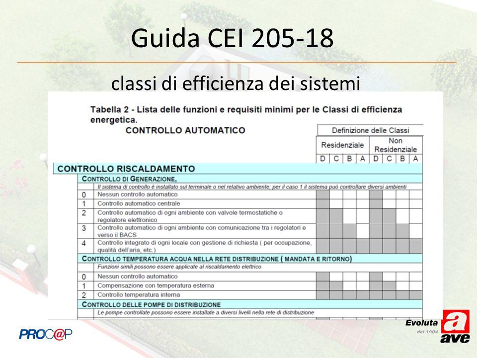 classi di efficienza dei sistemi