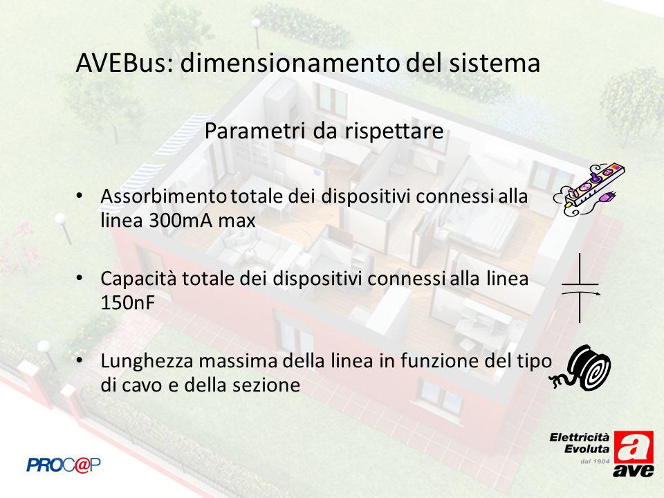 AVEBus: dimensionamento del sistema