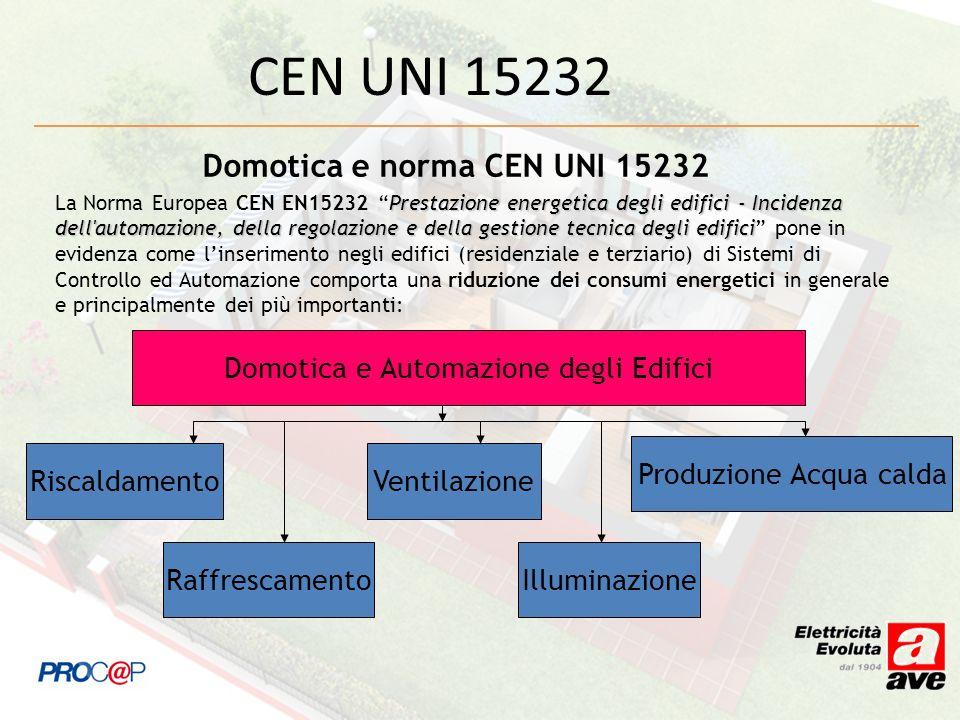 CEN UNI 15232 Domotica e norma CEN UNI 15232 Riscaldamento