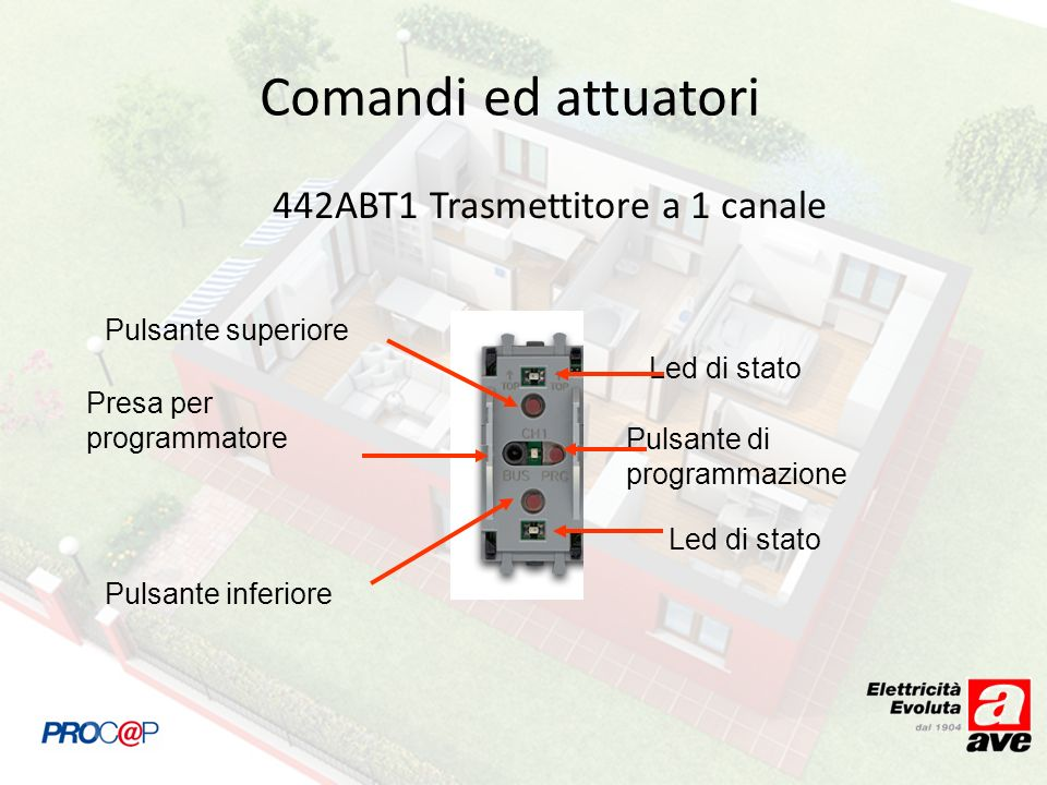442ABT1 Trasmettitore a 1 canale