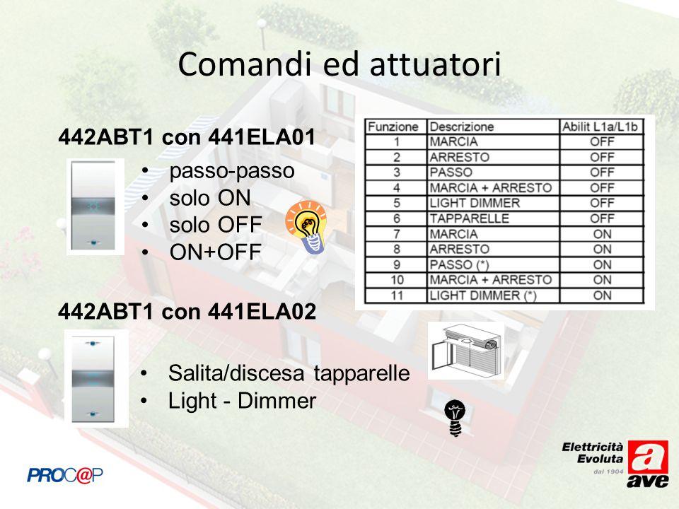 Comandi ed attuatori 442ABT1 con 441ELA01 passo-passo solo ON solo OFF