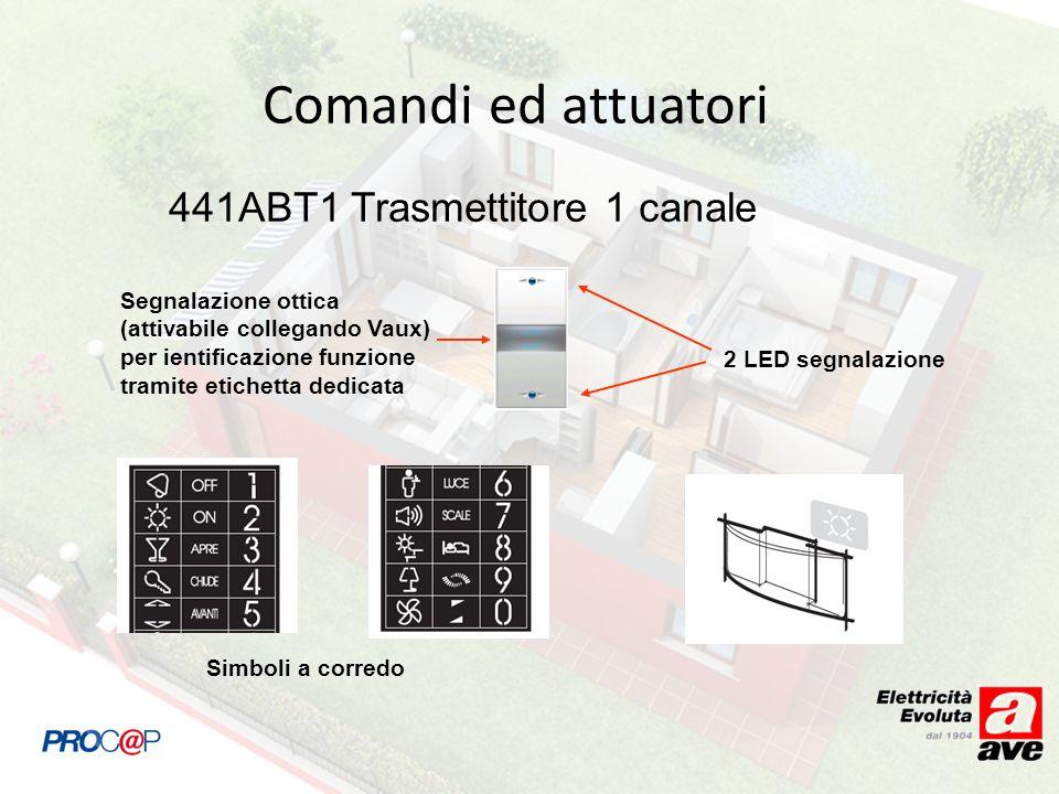 Comandi ed attuatori 441ABT1 Trasmettitore 1 canale