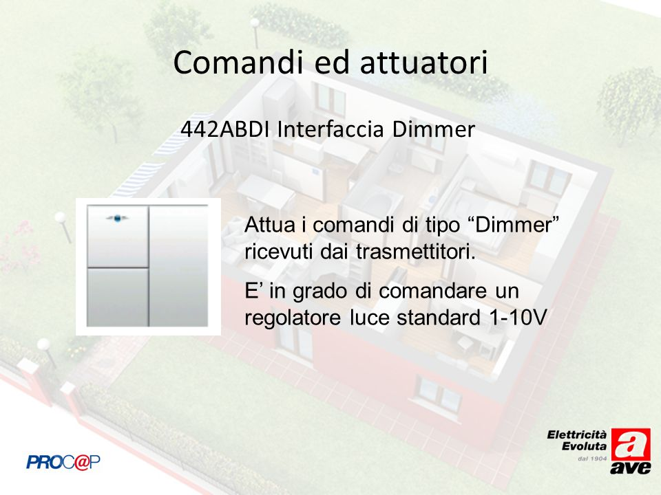 442ABDI Interfaccia Dimmer