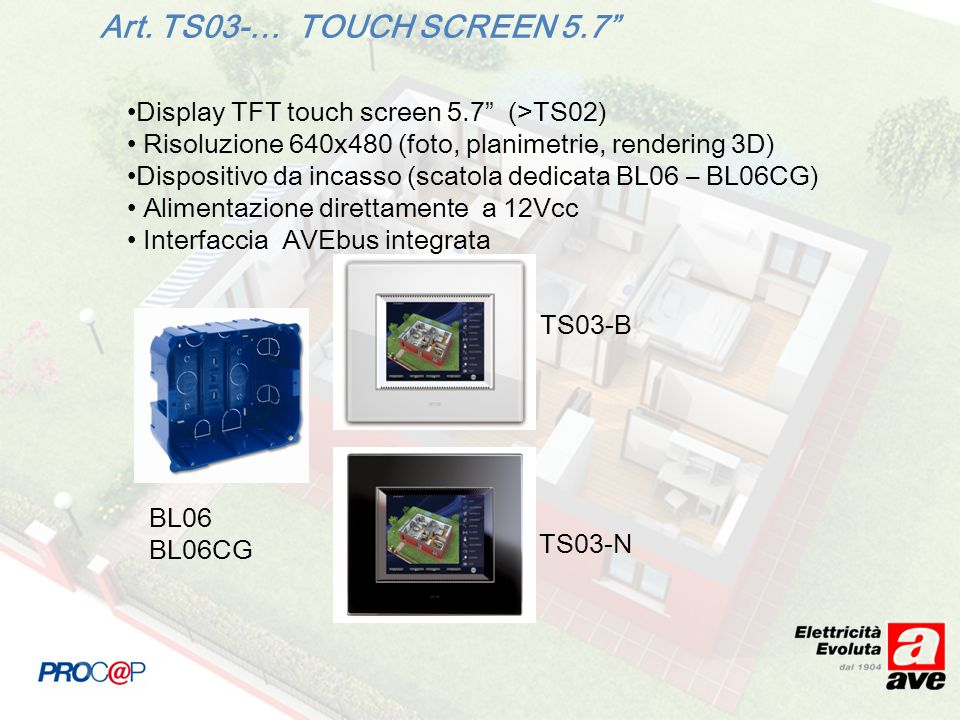 Art. TS03-… TOUCH SCREEN 5.7 Display TFT touch screen 5.7 (>TS02)