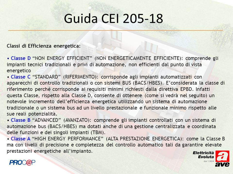 Guida CEI 205-18 Classi di Efficienza energetica: