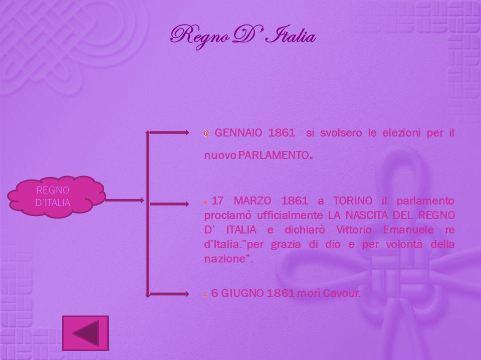 Regno D' Italia GENNAIO 1861 si svolsero le elezioni per il nuovo PARLAMENTO.