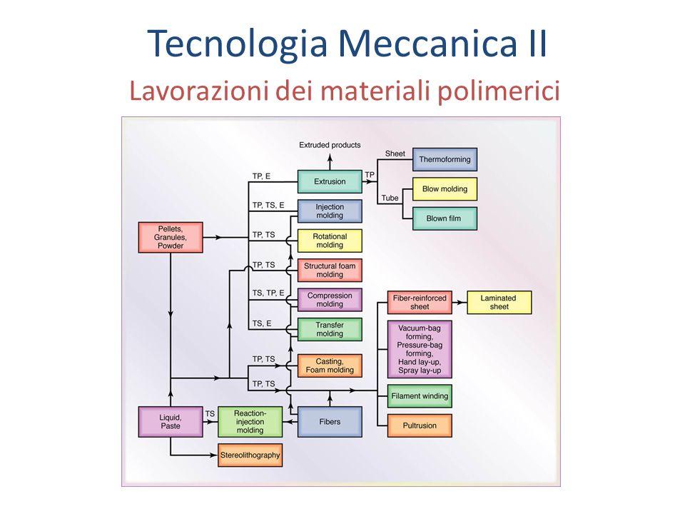 Tecnologia Meccanica II