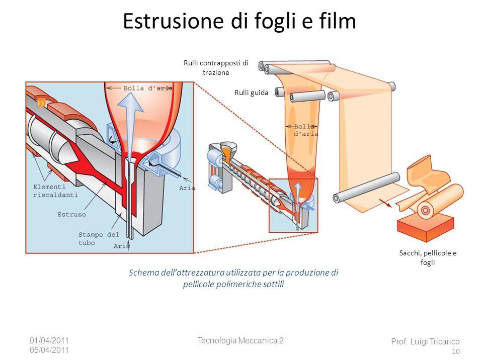 Estrusione di fogli e film