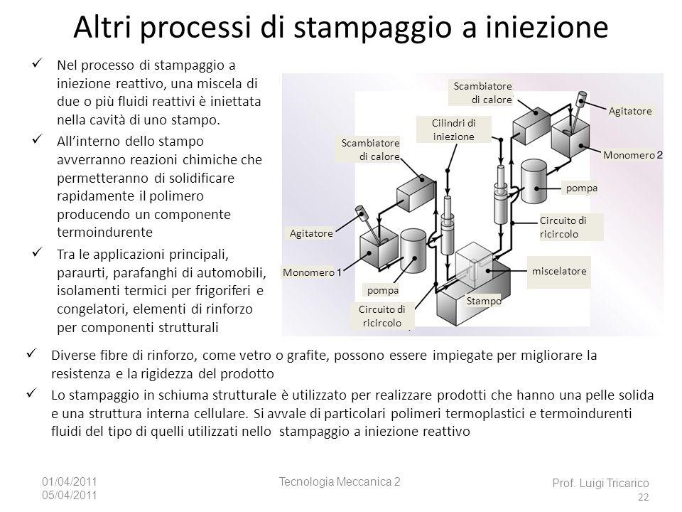 Altri processi di stampaggio a iniezione